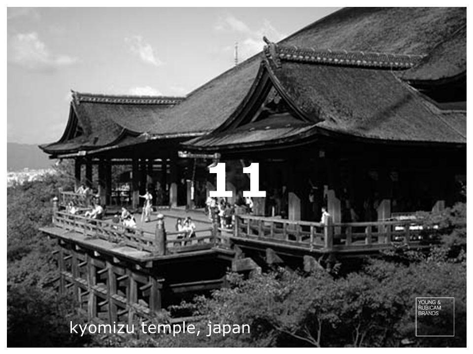 11 kyomizu temple, japan