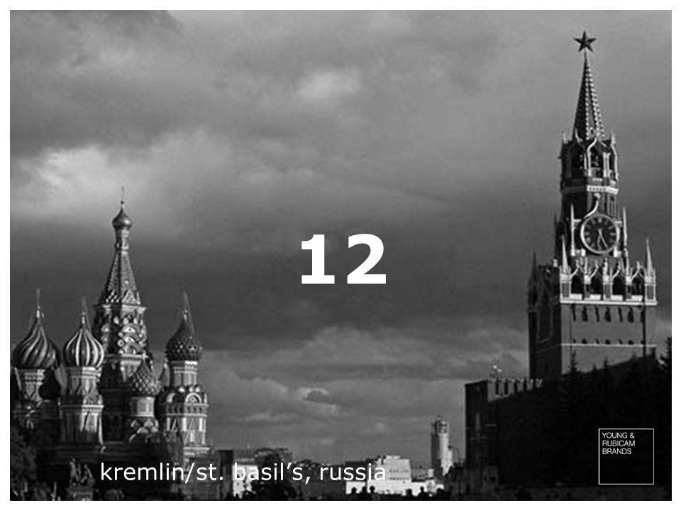 kremlin/st. basil's, russia