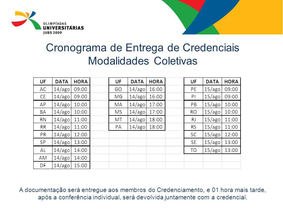 Cronograma de Entrega de Credenciais Modalidades Coletivas