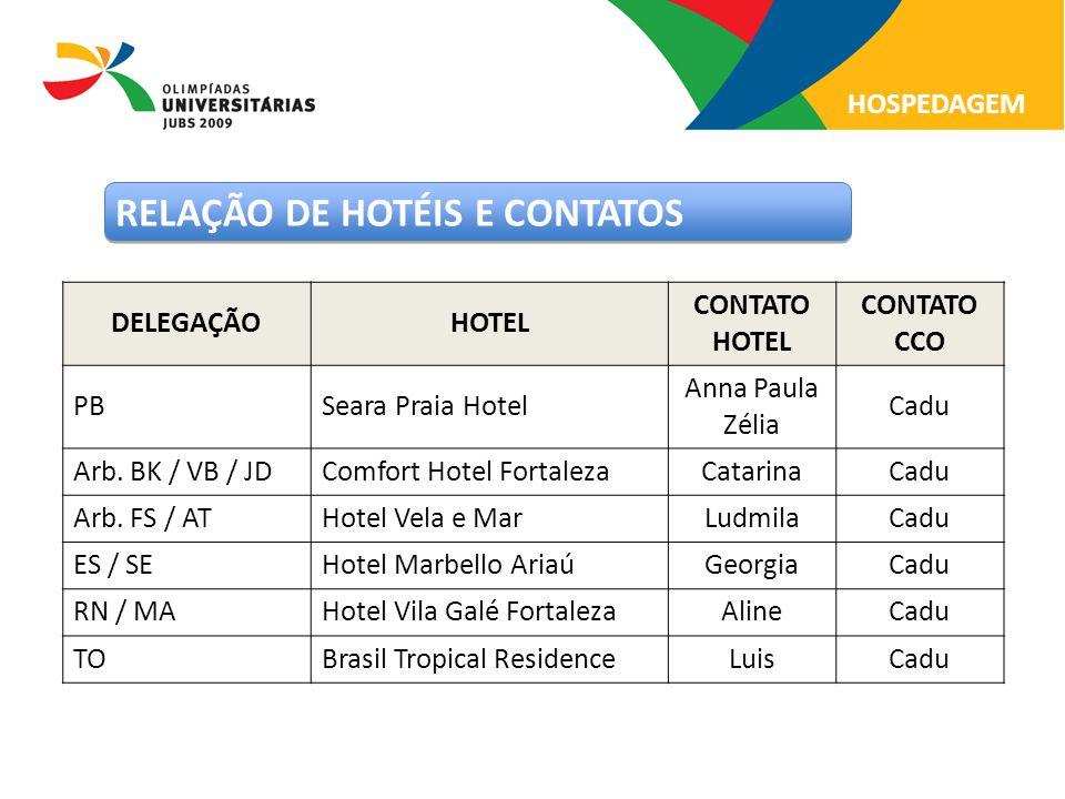 RELAÇÃO DE HOTÉIS E CONTATOS
