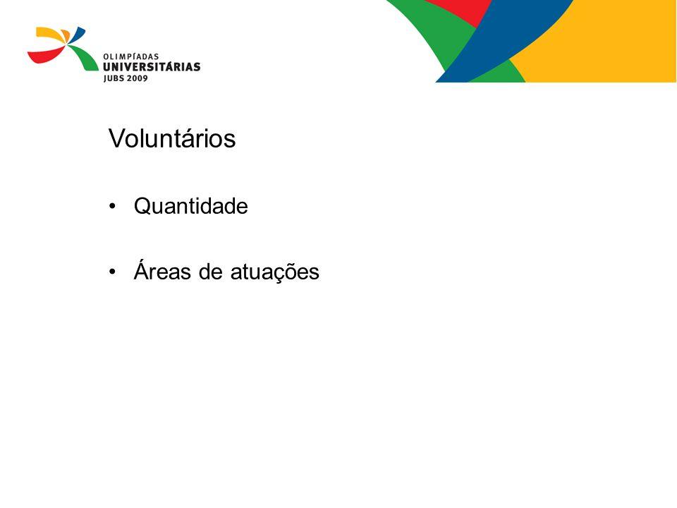08/13/09 Voluntários Quantidade Áreas de atuações