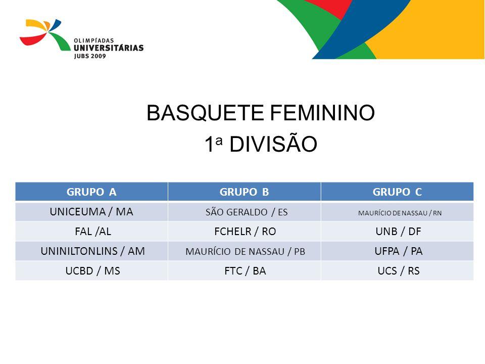 BASQUETE FEMININO 1a DIVISÃO GRUPO A GRUPO B GRUPO C UNICEUMA / MA