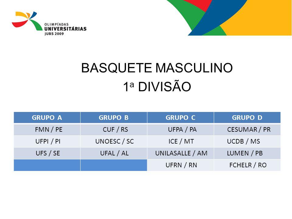 BASQUETE MASCULINO 1a DIVISÃO GRUPO A GRUPO B GRUPO C GRUPO D FMN / PE