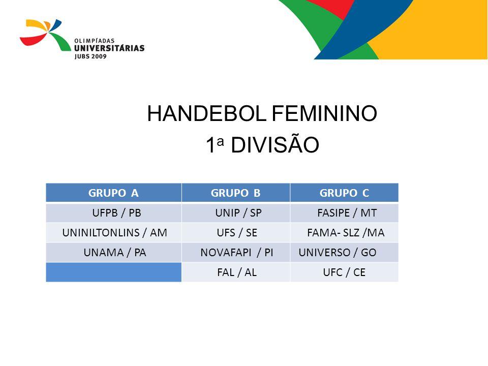 HANDEBOL FEMININO 1a DIVISÃO GRUPO A GRUPO B GRUPO C UFPB / PB