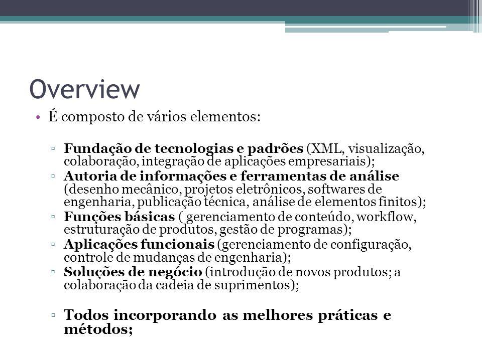 Overview É composto de vários elementos: