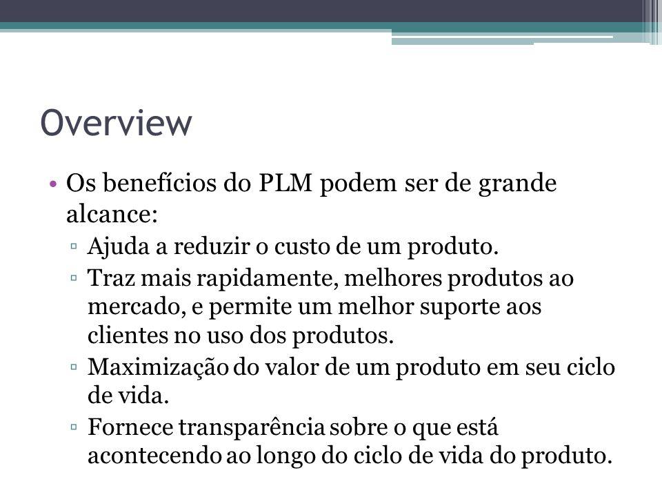 Overview Os benefícios do PLM podem ser de grande alcance: