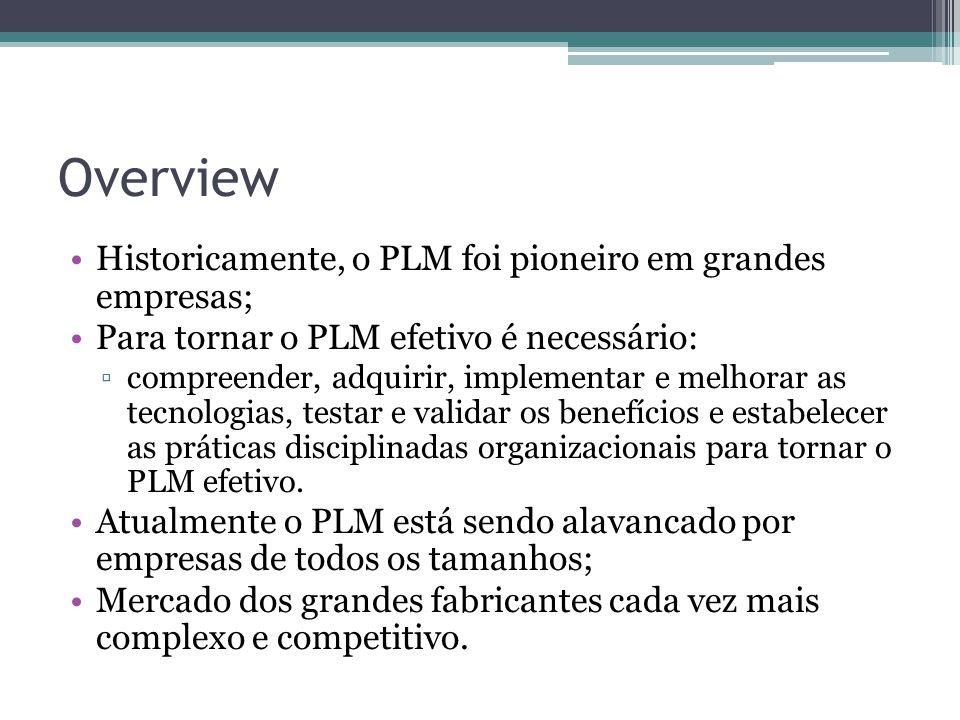 Overview Historicamente, o PLM foi pioneiro em grandes empresas;