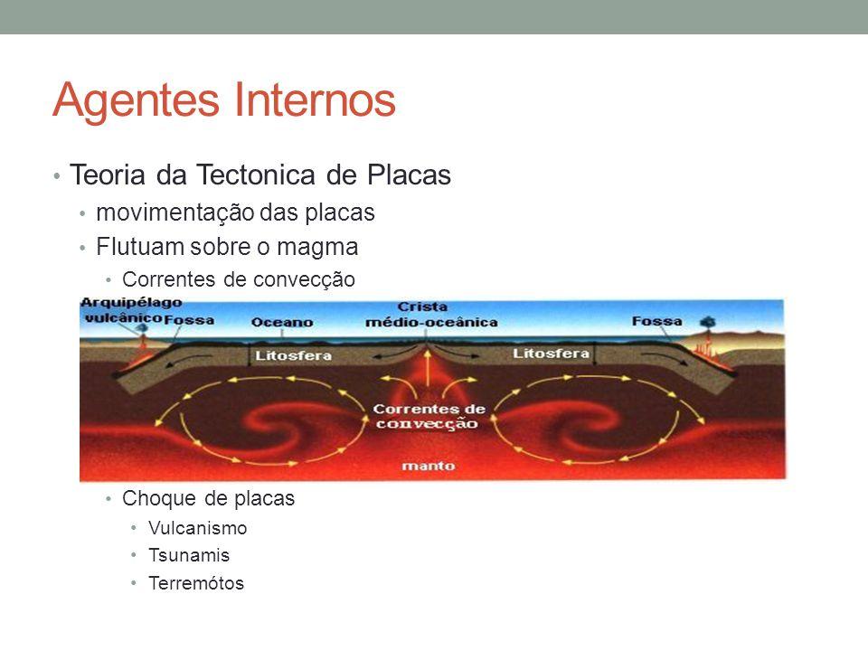 Agentes Internos Teoria da Tectonica de Placas movimentação das placas