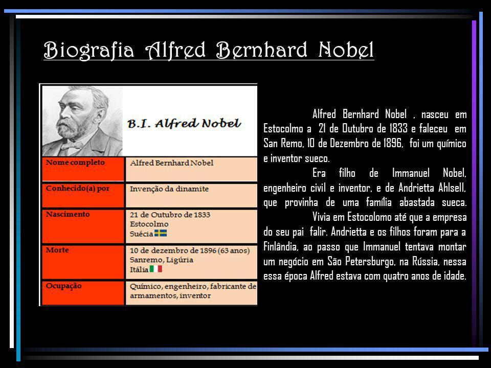 Biografia Alfred Bernhard Nobel