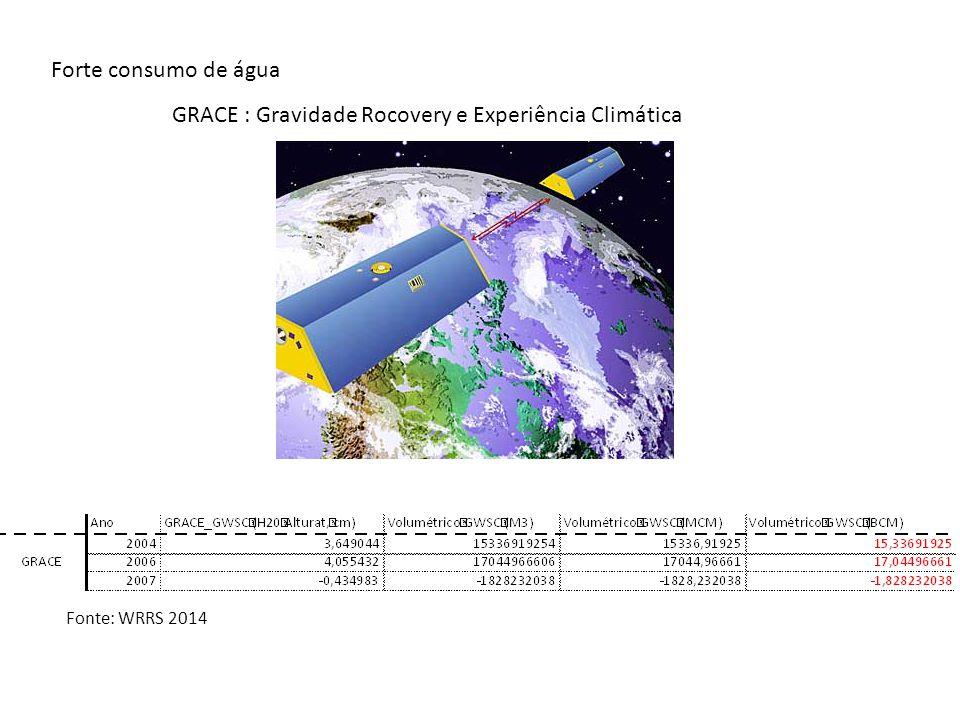 GRACE : Gravidade Rocovery e Experiência Climática