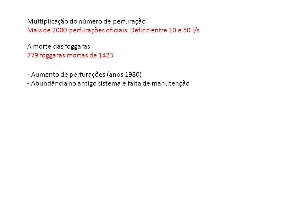 Multiplicação do número de perfuração