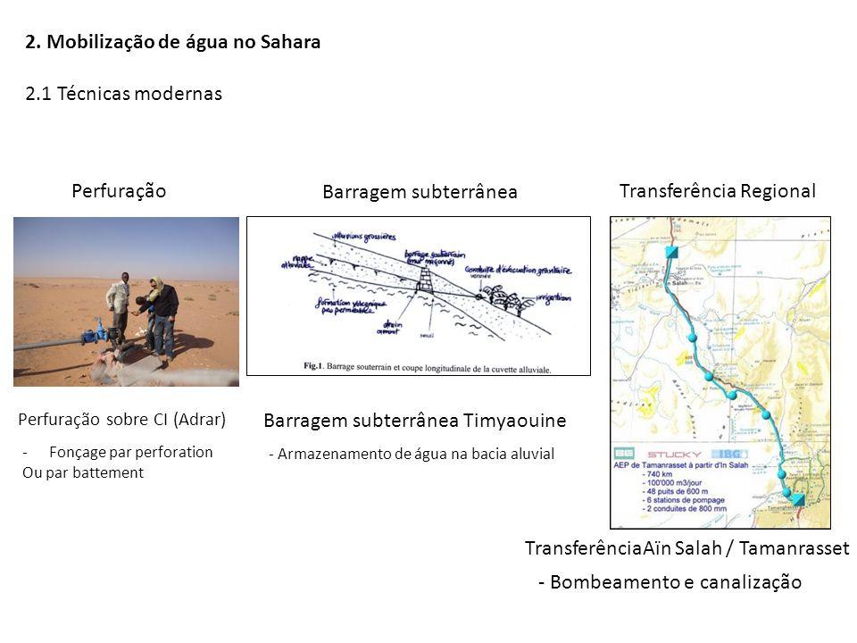 2. Mobilização de água no Sahara 2.1 Técnicas modernas