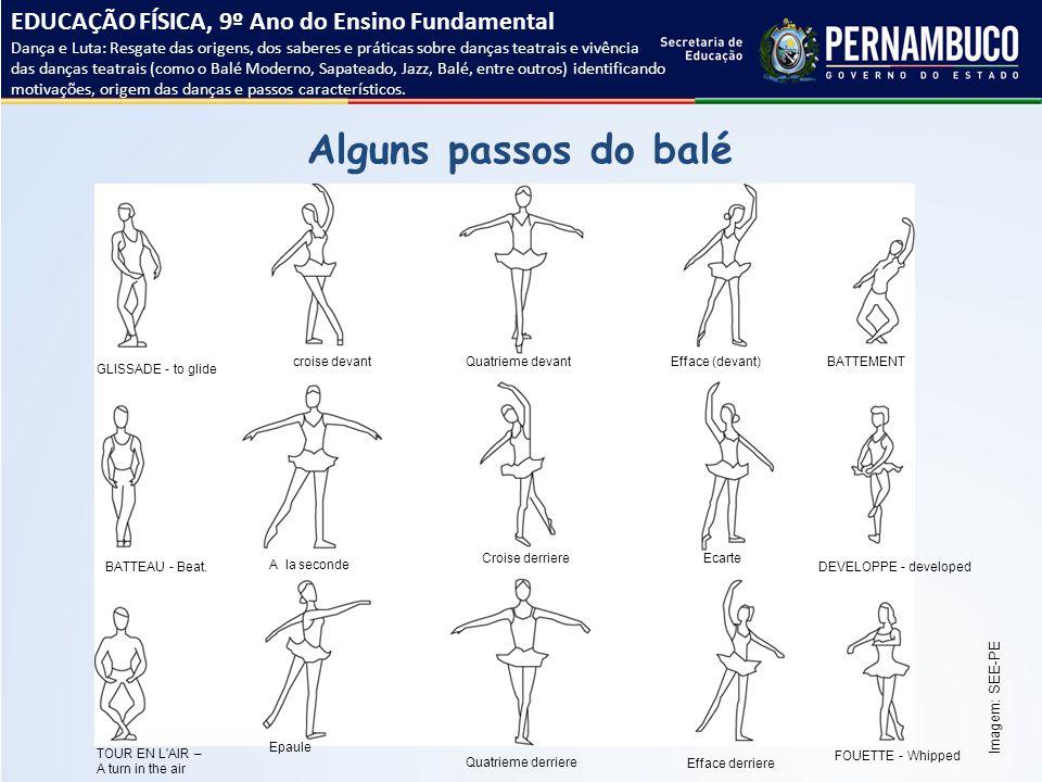 Alguns passos do balé EDUCAÇÃO FÍSICA, 9º Ano do Ensino Fundamental