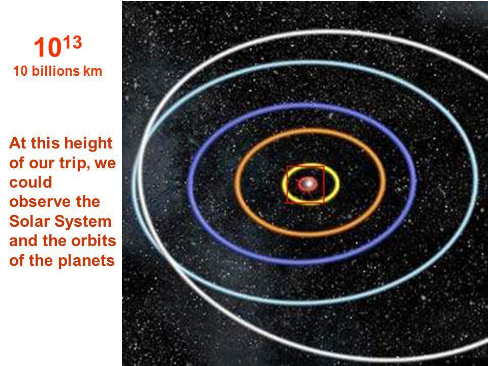 1013 10 billions km.