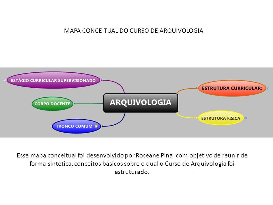 MAPA CONCEITUAL DO CURSO DE ARQUIVOLOGIA