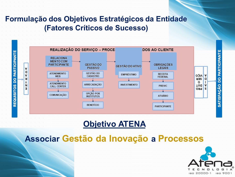 Associar Gestão da Inovação a Processos