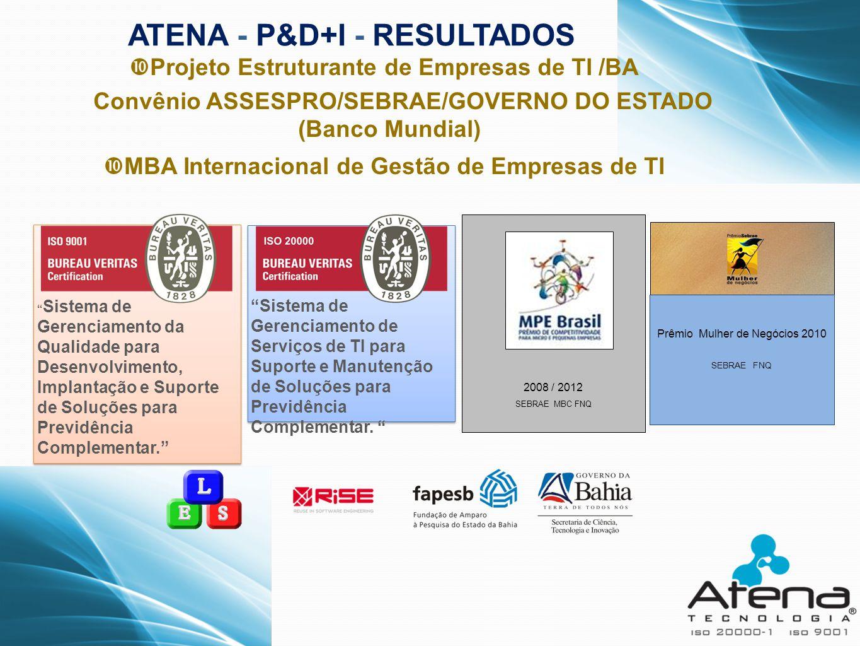 ATENA - P&D+I - RESULTADOS