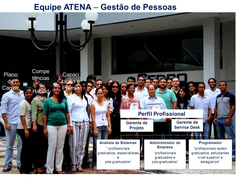 Equipe ATENA – Gestão de Pessoas