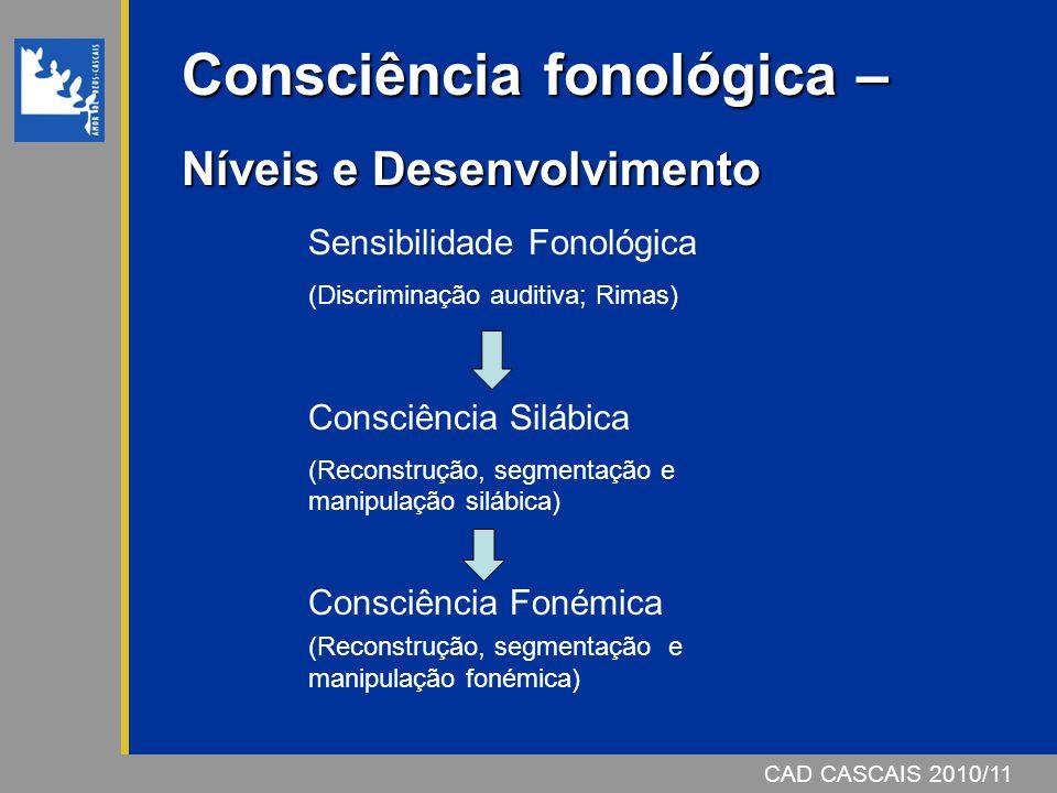 Consciência fonológica – Níveis e Desenvolvimento