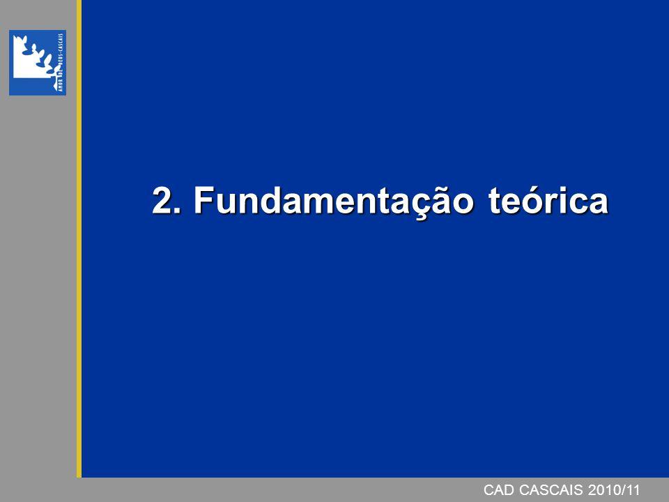 2. Fundamentação teórica