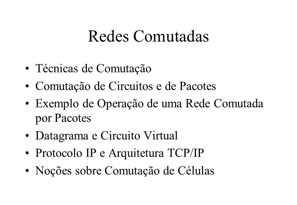 Redes Comutadas Técnicas de Comutação