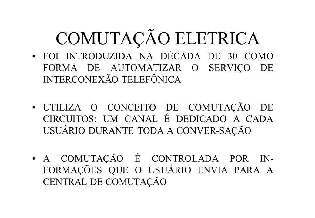COMUTAÇÃO ELETRICA FOI INTRODUZIDA NA DÉCADA DE 30 COMO FORMA DE AUTOMATIZAR O SERVIÇO DE INTERCONEXÃO TELEFÔNICA.