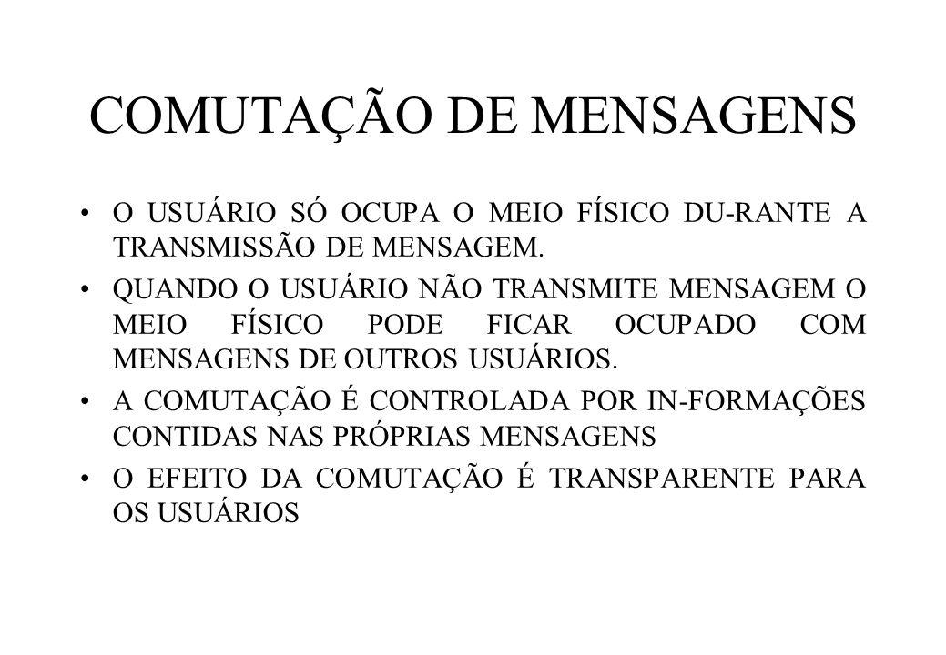 COMUTAÇÃO DE MENSAGENS