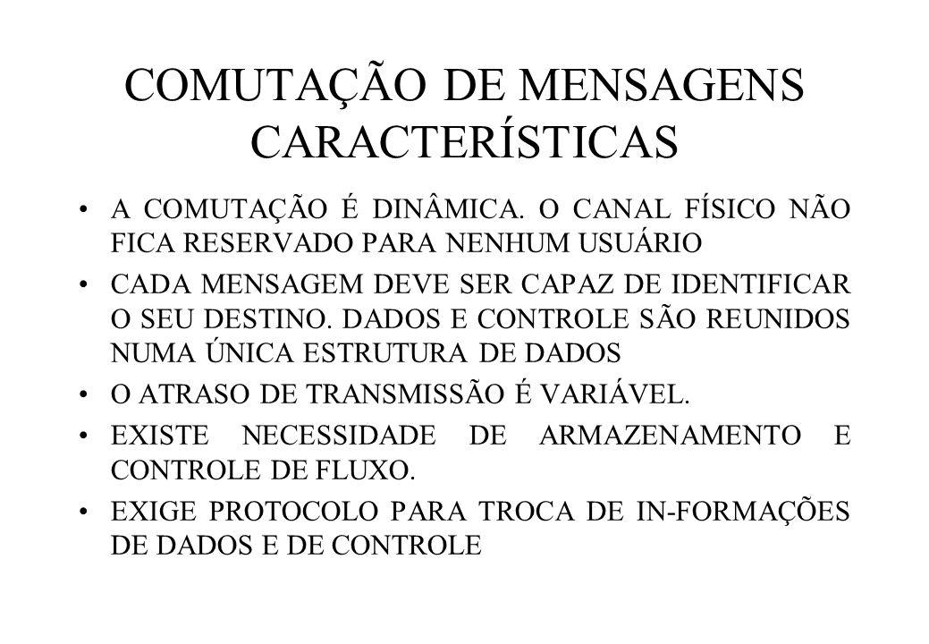 COMUTAÇÃO DE MENSAGENS CARACTERÍSTICAS