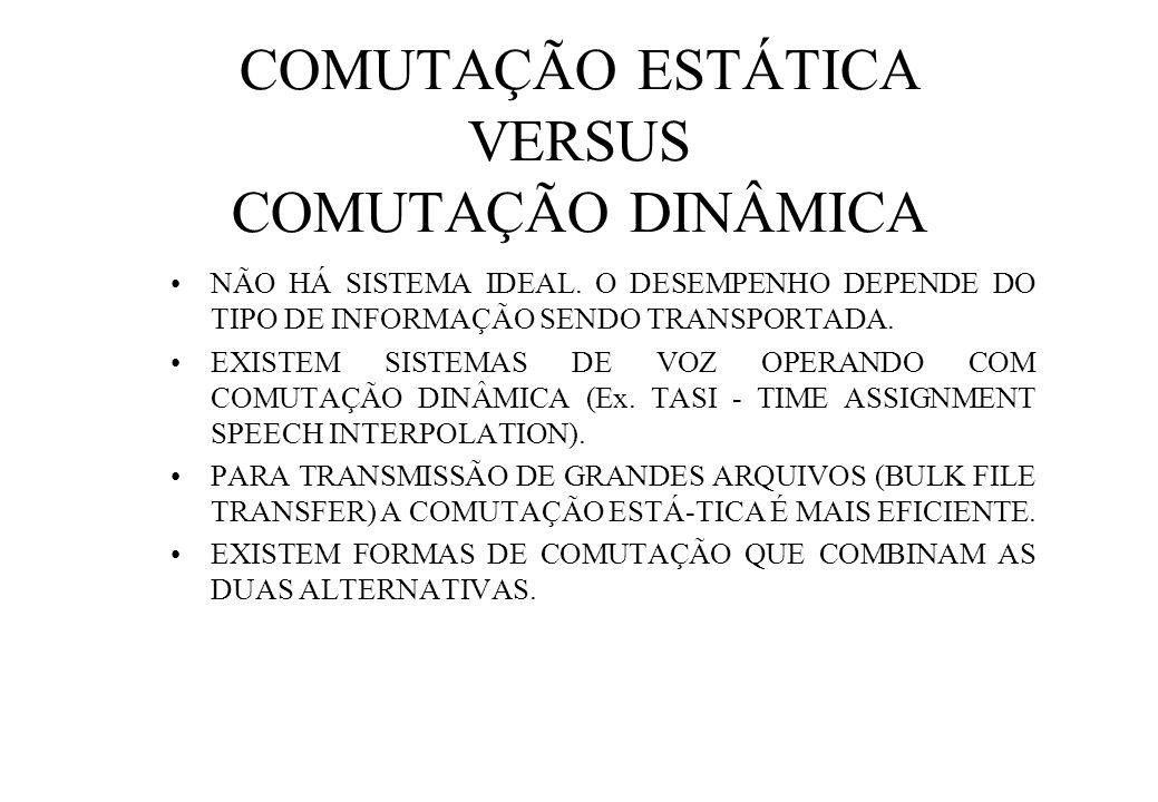 COMUTAÇÃO ESTÁTICA VERSUS COMUTAÇÃO DINÂMICA