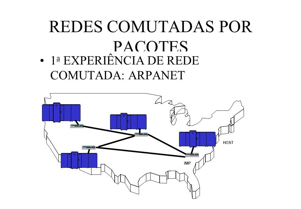 REDES COMUTADAS POR PACOTES