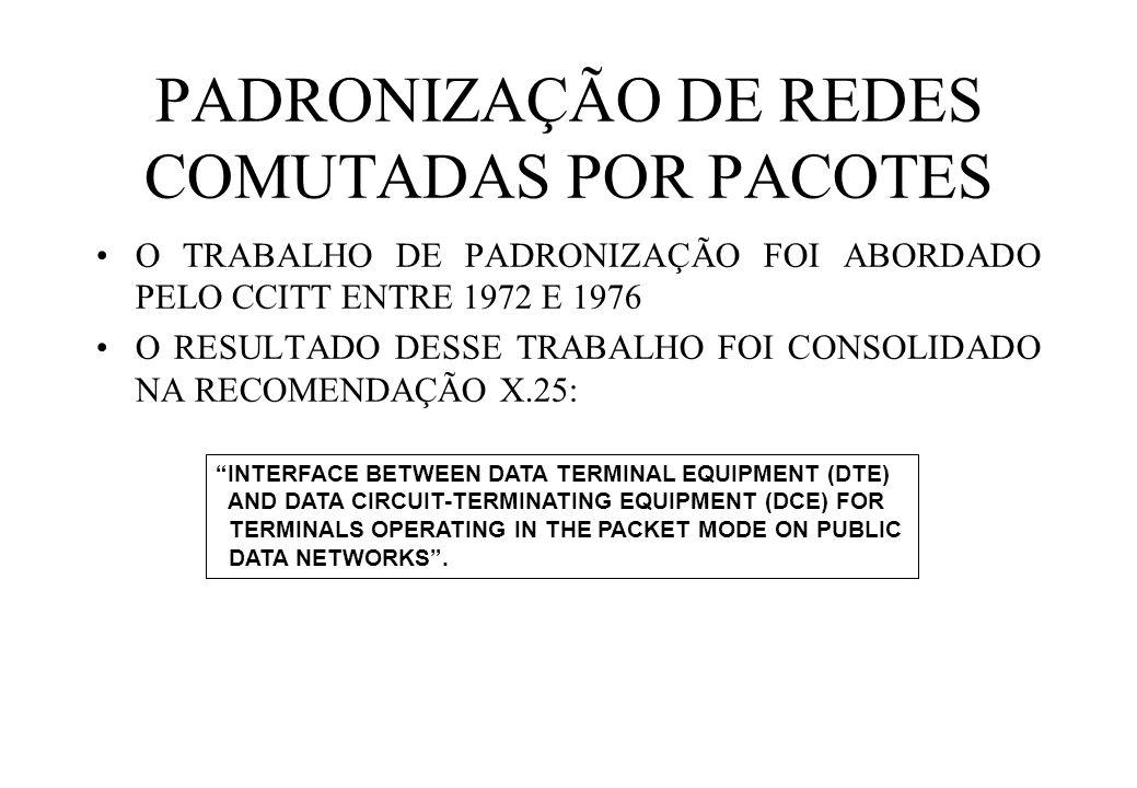 PADRONIZAÇÃO DE REDES COMUTADAS POR PACOTES