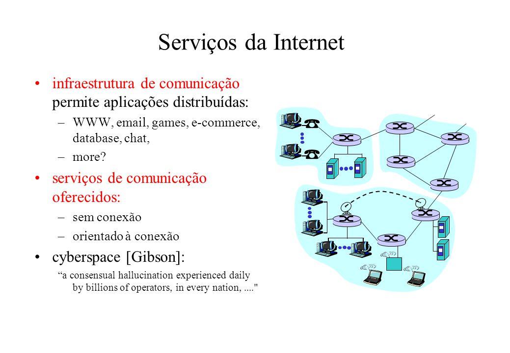 Serviços da Internet infraestrutura de comunicação permite aplicações distribuídas: WWW, email, games, e-commerce, database, chat,