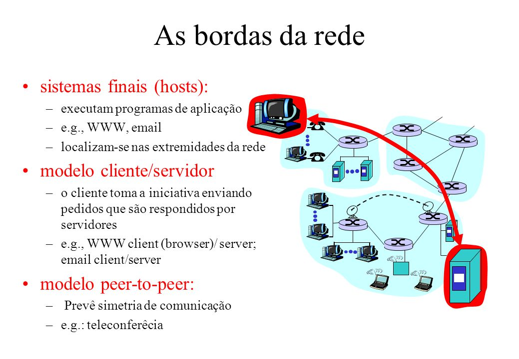As bordas da rede sistemas finais (hosts): modelo cliente/servidor