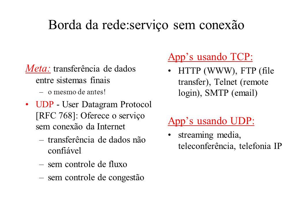 Borda da rede:serviço sem conexão