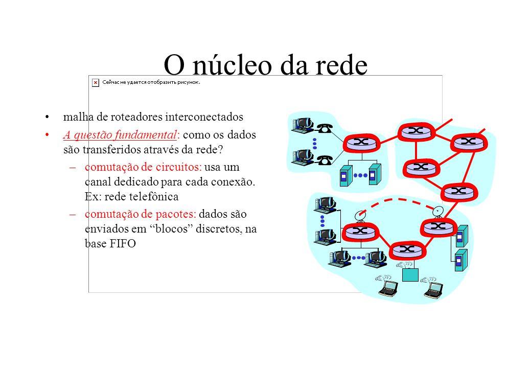 O núcleo da rede malha de roteadores interconectados
