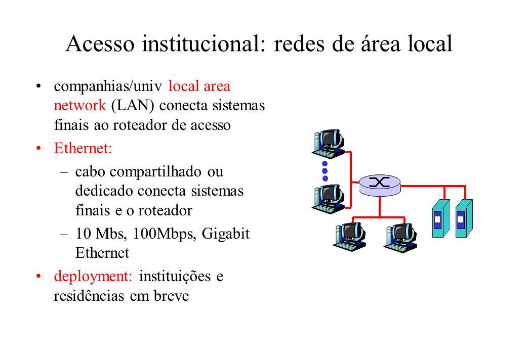 Acesso institucional: redes de área local