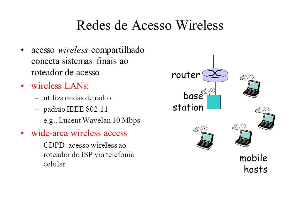 Redes de Acesso Wireless