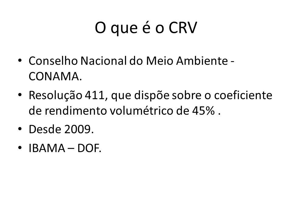 O que é o CRV Conselho Nacional do Meio Ambiente - CONAMA.