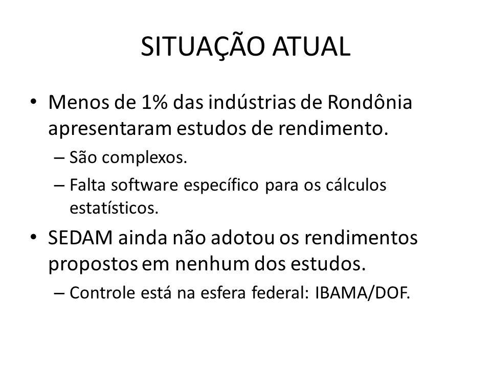 SITUAÇÃO ATUAL Menos de 1% das indústrias de Rondônia apresentaram estudos de rendimento. São complexos.