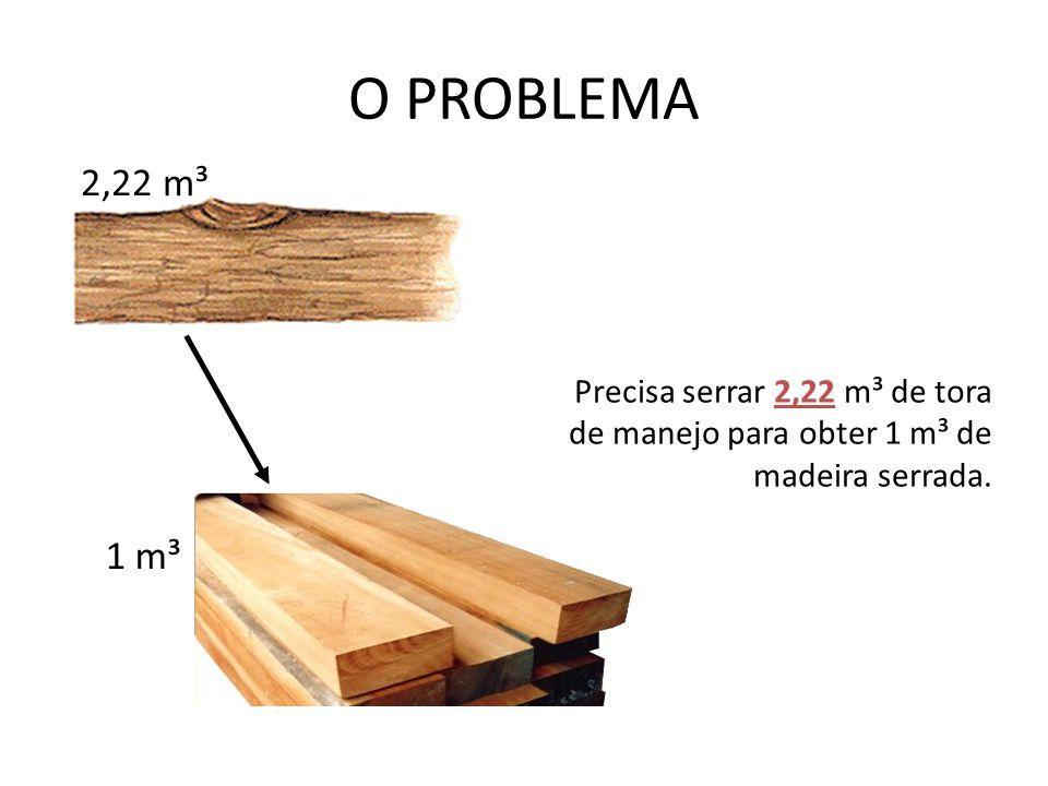 O PROBLEMA 2,22 m³. Precisa serrar 2,22 m³ de tora de manejo para obter 1 m³ de madeira serrada.