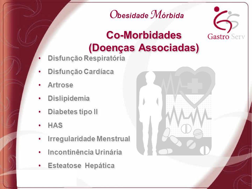 Co-Morbidades (Doenças Associadas)