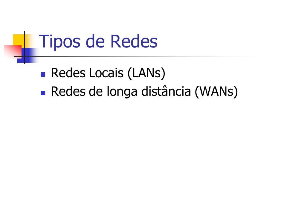 Tipos de Redes Redes Locais (LANs) Redes de longa distância (WANs)