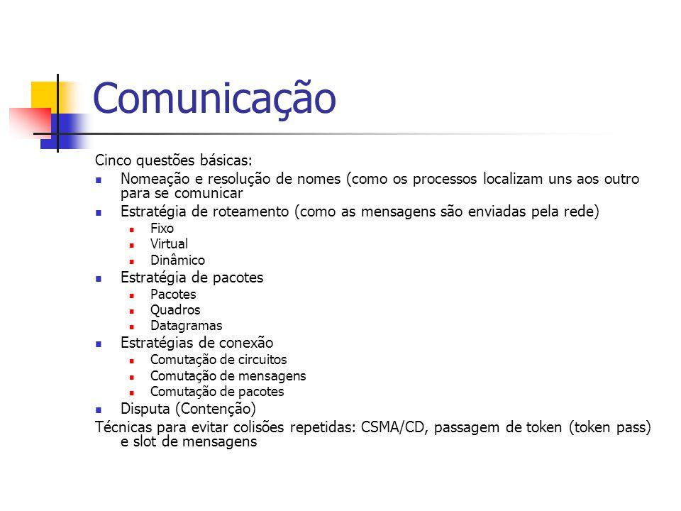 Comunicação Cinco questões básicas: