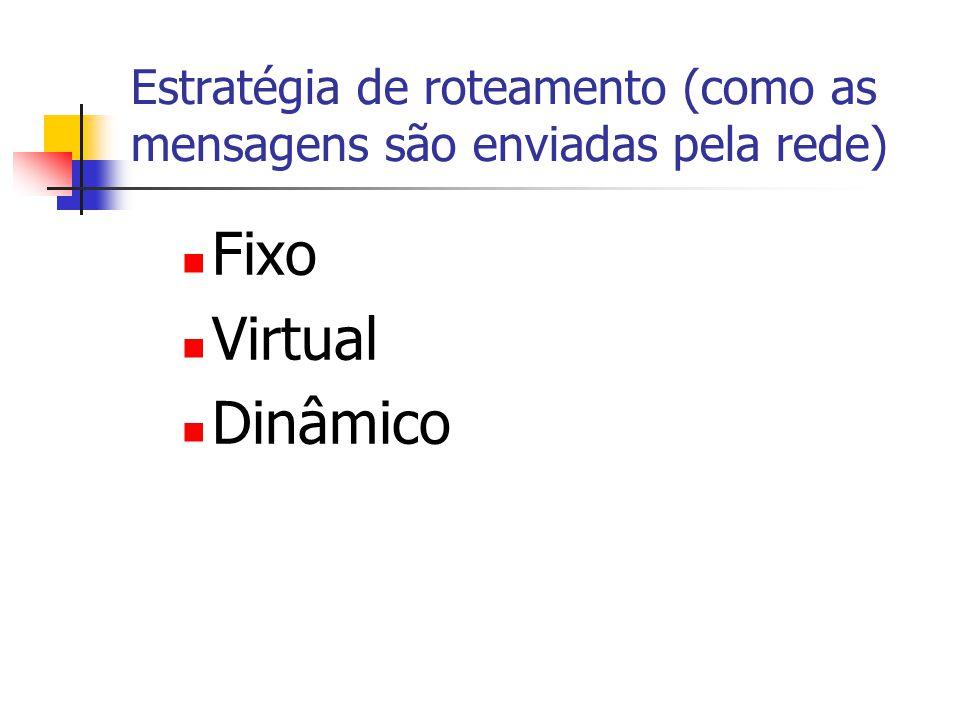 Estratégia de roteamento (como as mensagens são enviadas pela rede)