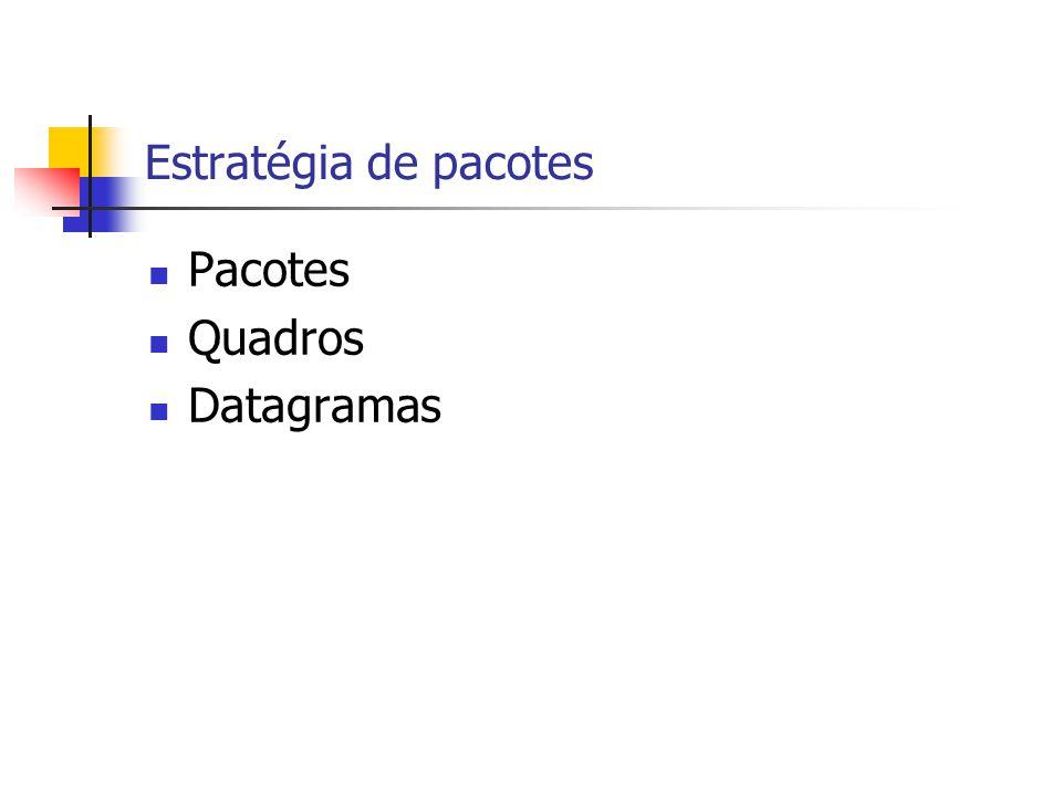 Estratégia de pacotes Pacotes Quadros Datagramas