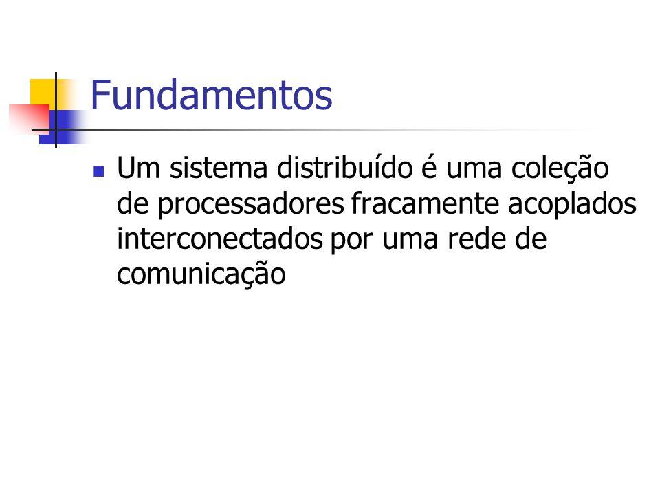Fundamentos Um sistema distribuído é uma coleção de processadores fracamente acoplados interconectados por uma rede de comunicação.