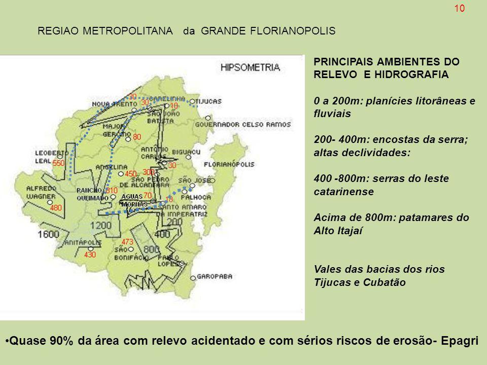 10 REGIAO METROPOLITANA da GRANDE FLORIANOPOLIS. PRINCIPAIS AMBIENTES DO RELEVO E HIDROGRAFIA.