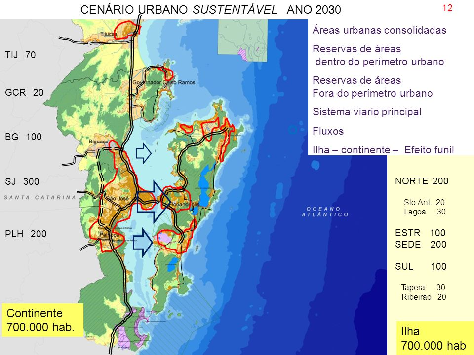 CENÁRIO URBANO SUSTENTÁVEL ANO 2030