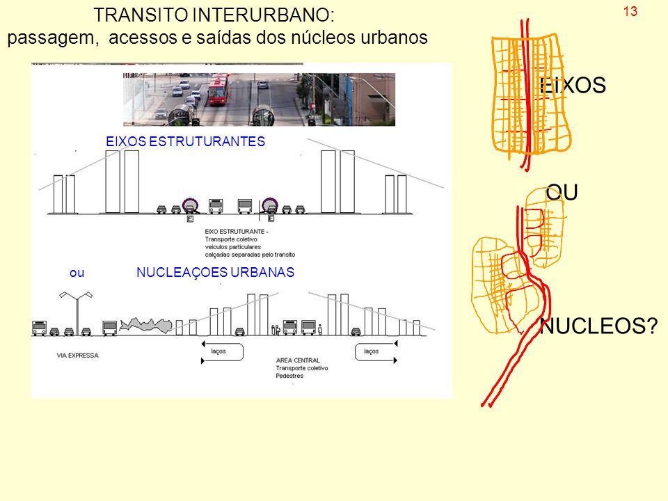 EIXOS OU NUCLEOS TRANSITO INTERURBANO: