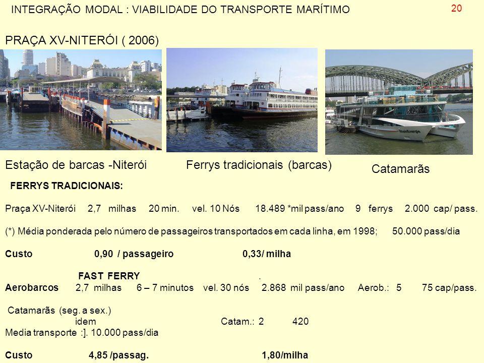 Estação de barcas -Niterói Ferrys tradicionais (barcas) Catamarãs .